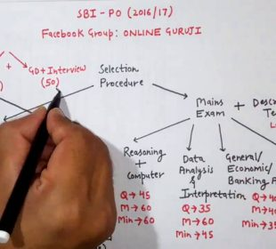 Are You Preparing for IBPS PO Exam?